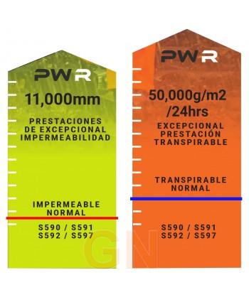 Chubasquero con membrana impermeable y transpirable en naranja alta visibilidad